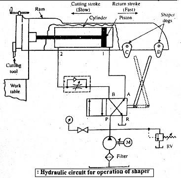 hydraulic shaper circuit Diagram