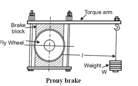 prony brake dynamometer