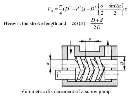 screw pump design