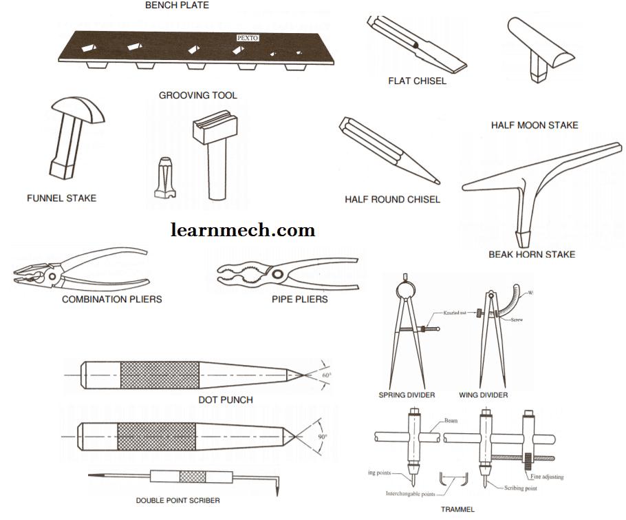 sheet metal tool