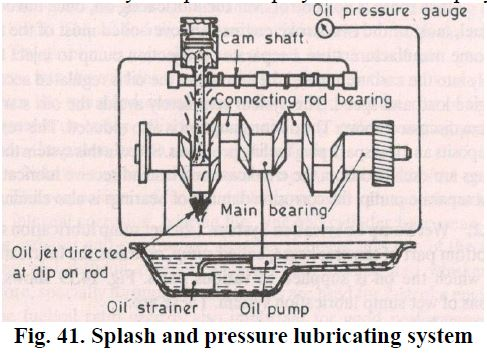 splash and pressure lubricating system