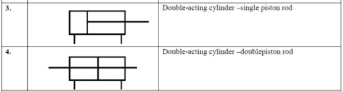 symbol of double acting cylinder