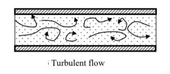 turbulence flow