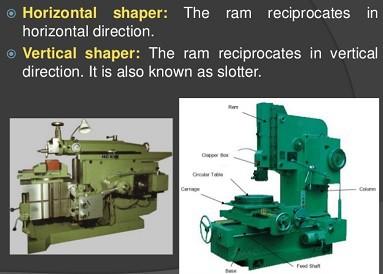types of shaper machine