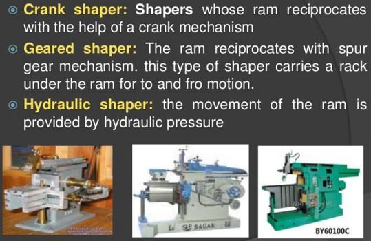 types of shaper