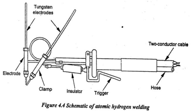 atomic hydrogen welding setup