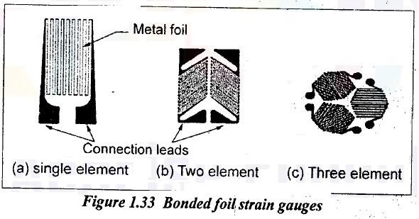 bonded foil strain gauges