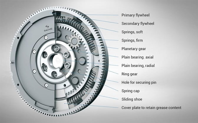 dual mass flywheel parts