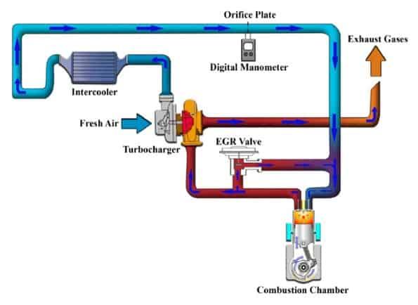 exhaust gas recirculation diagram