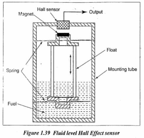 fluid level hall effect sensor