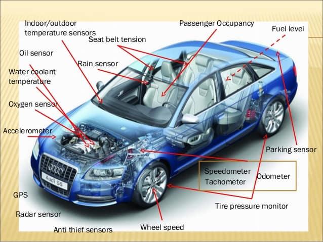 sensors-in-automobiles