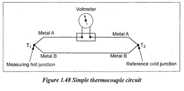 simple thermocouple circuit