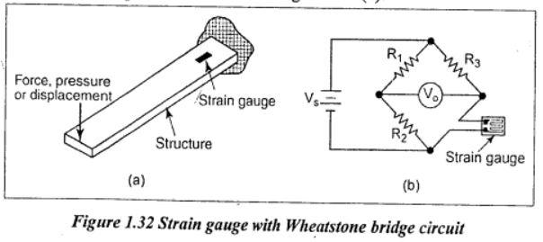strain gauge with wheatstone bridge