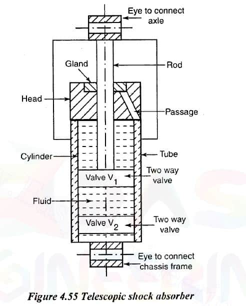 telescopic shock absorber diagram