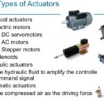 Hydraulic and Pneumatic System