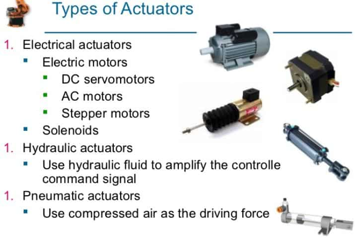 types of actuator
