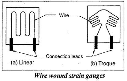wire wound strain gauges