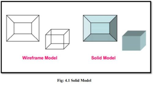 3d solid modelling