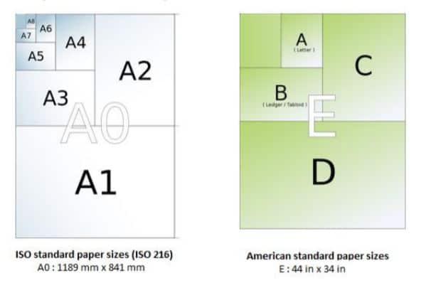 drawing sheet size