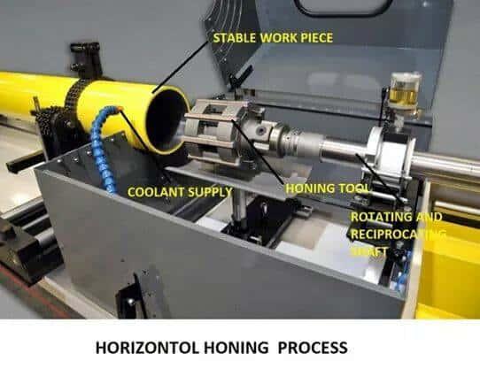 honing process