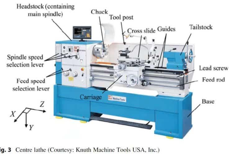 lathe machine operation e1557855819457