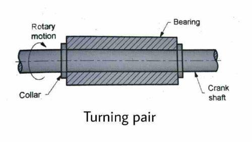 turning pair