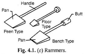 types of rammer
