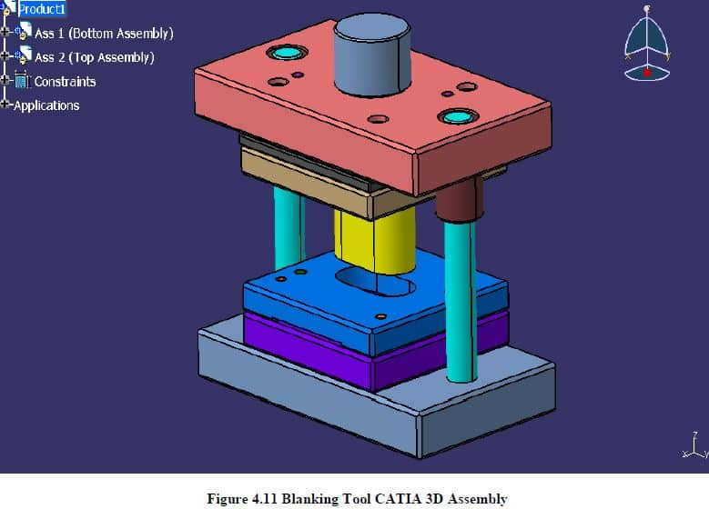 blanking tool CATIA 3D Assembly