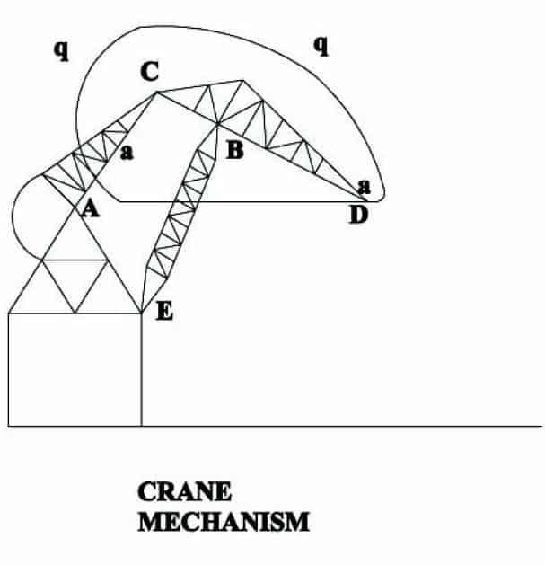 crane mechanism