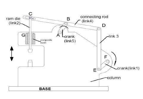 six bar slider crack power hammer -Mechanical projects