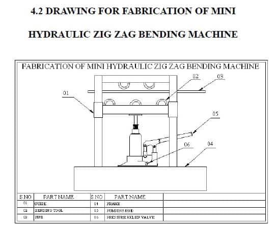 drawing hydraulic zig zag bending machine
