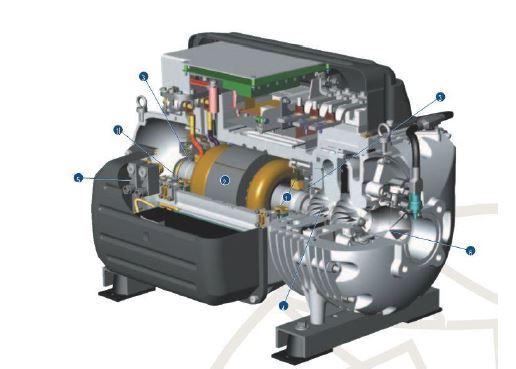 frictionless compressor seminar report