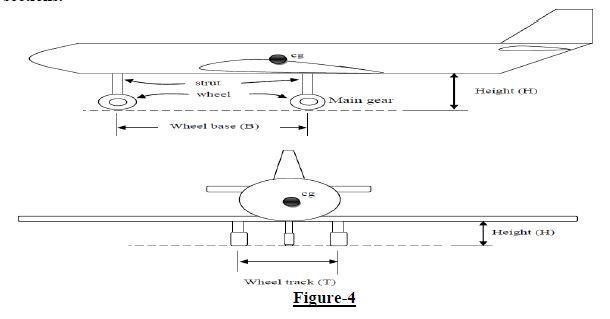 Landing Gear Arrangement