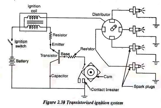 Transistorised Ignition System