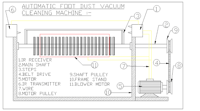 Automatic Foot Dust Cleaning Machine Report Free Pdf Download