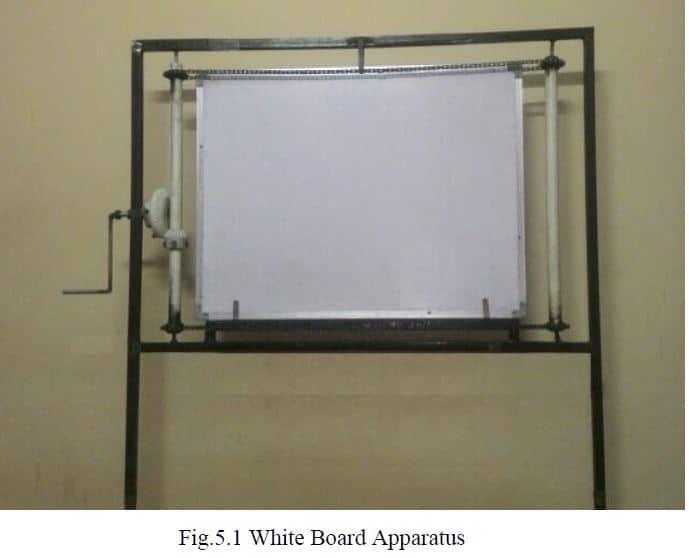 Automatic white board apparatus