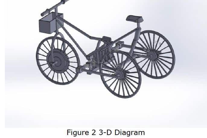 Design and Fabrication of Foldable Electric Tricycle - Mechanical Project