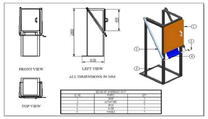 Fabrication Of Pneumatic Operated Emergency Exit System in Aircraft