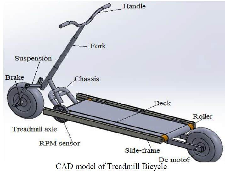 treadmill mechanical project free download