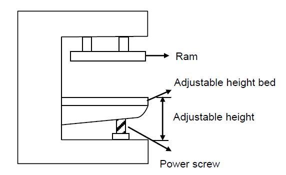 Adjustable Bed Type Press