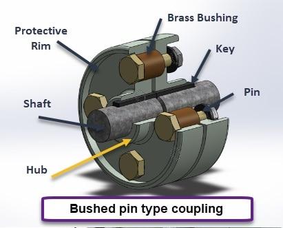 bushed pin type Flexible Coupling