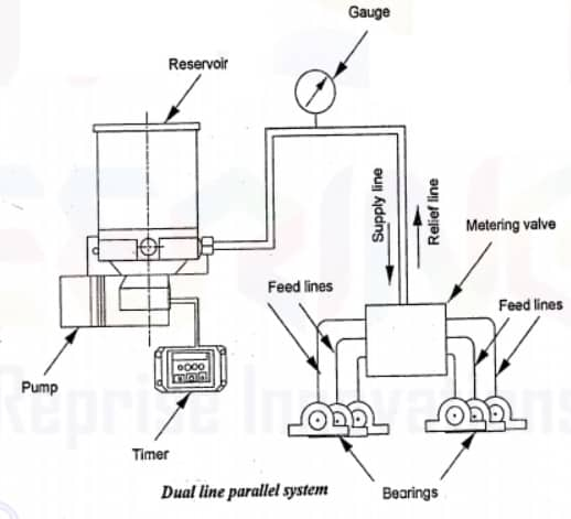 dual line parallel lubrication system