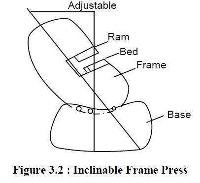 frame press