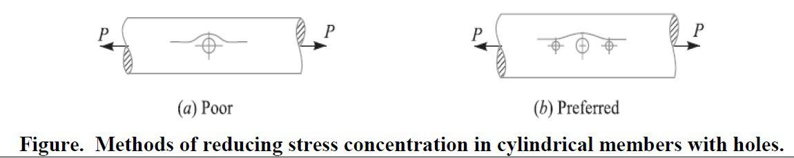 Reduction of Stress Concentration in cylindrical members with holes