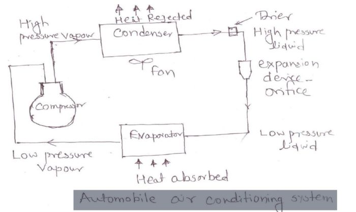 automobile aautomobile air conditioning diagram conditioning diagram