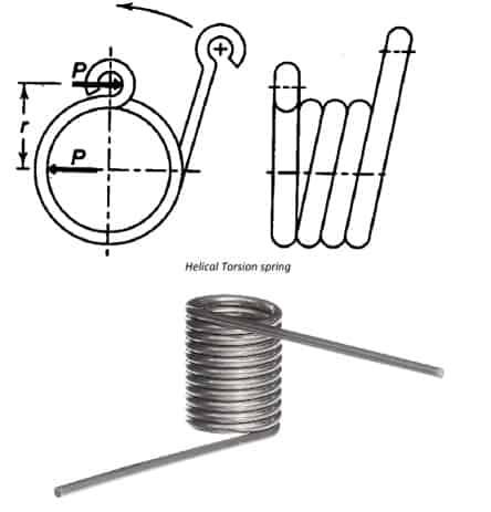 helical torsion spring