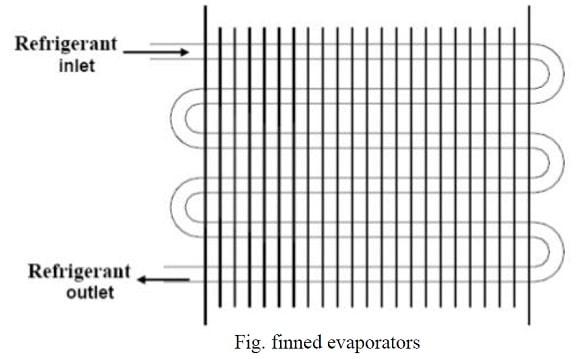 finned evaporators diagram