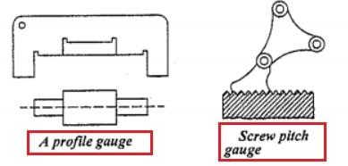 form gauge diagram