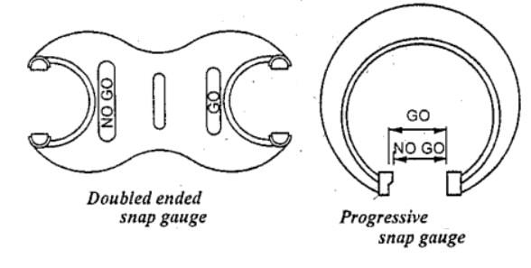 snap gauge diagram
