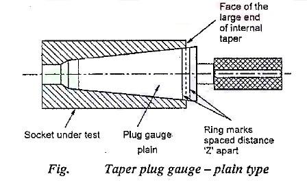 taper gauge diagram
